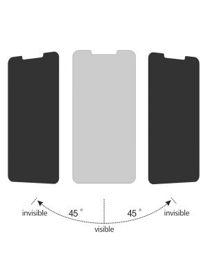 big sale 7462d d4327 Cell Phone Screen Covers | Apple & Android Screen Protectors